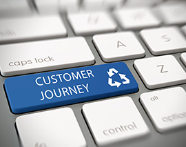 Van Customer Journey tot Strategische Planning in B2B – een Methode